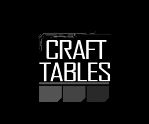 The Forge: Craft Tables